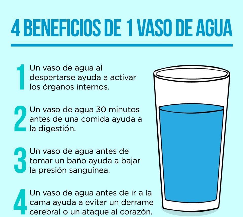 4 beneficios de tomar agua