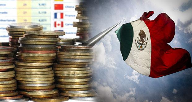 Inversion en Mexico